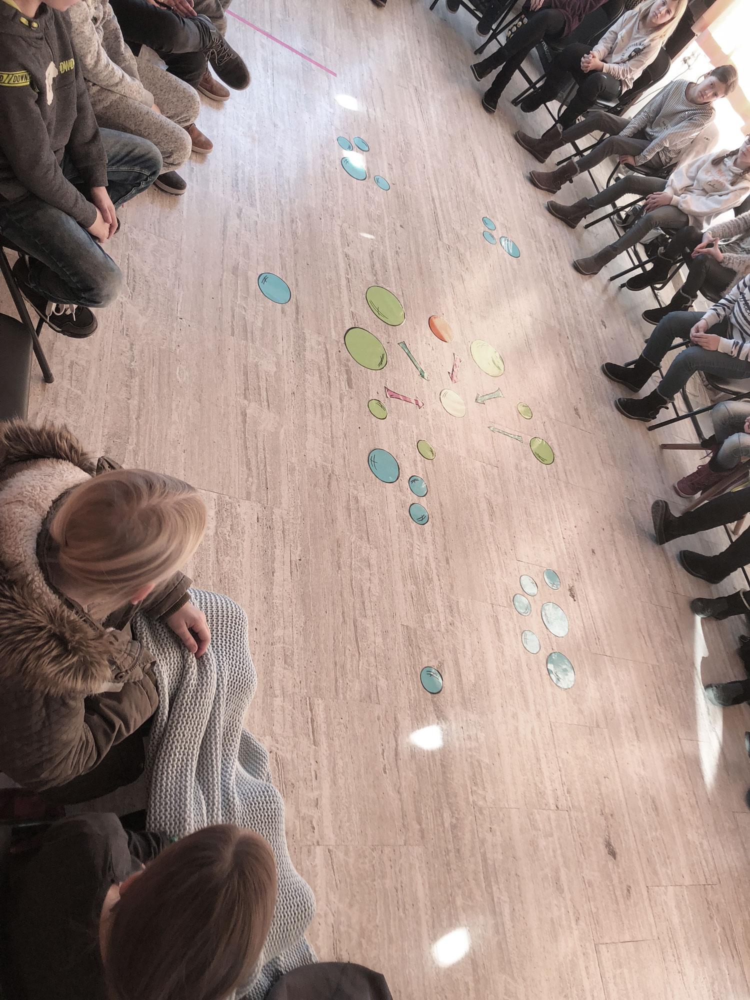 Gewalt- und Mobbingprävention Workshop für SchülerInnen im Bregenzerwald. Offene Jugendarbeit Bregenzerwald.